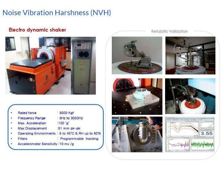 FACILITIES - PRODUCT VALIDATION LABORATORY